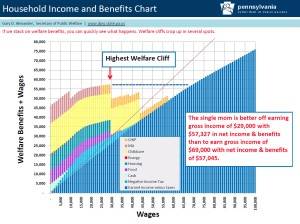 welfare-cliff